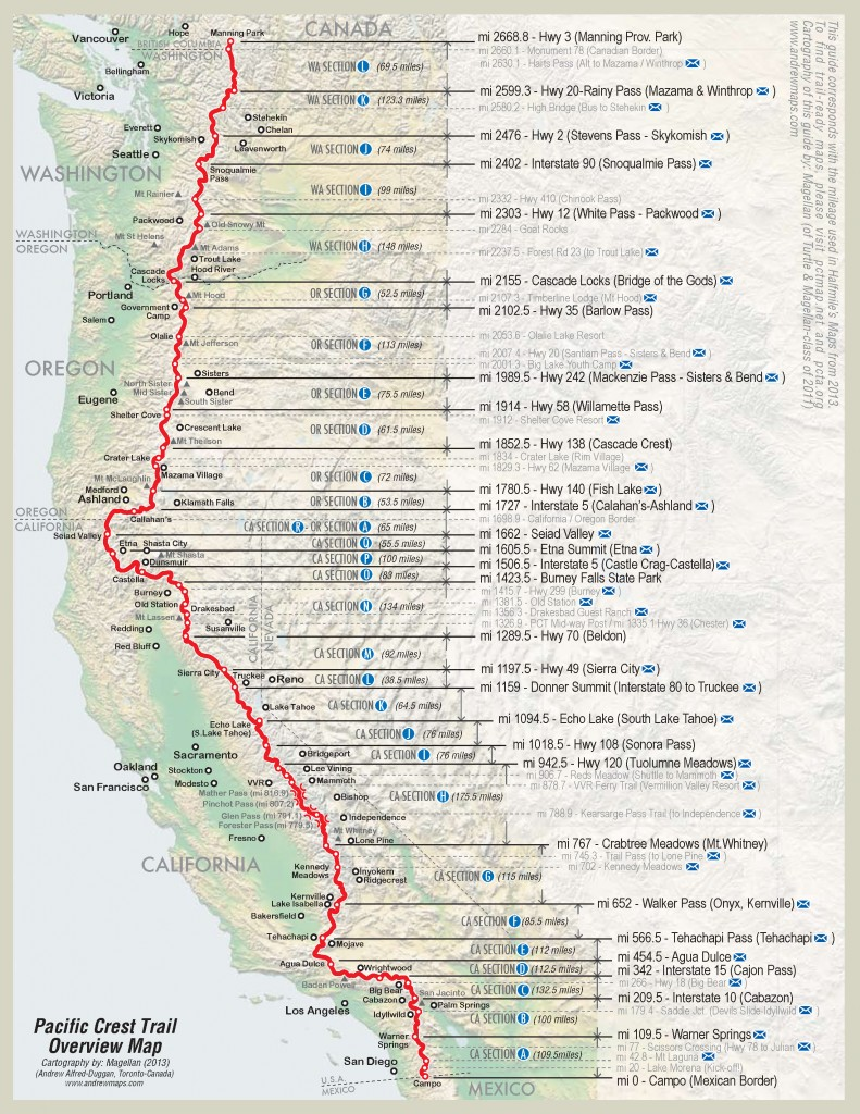 PCT overview